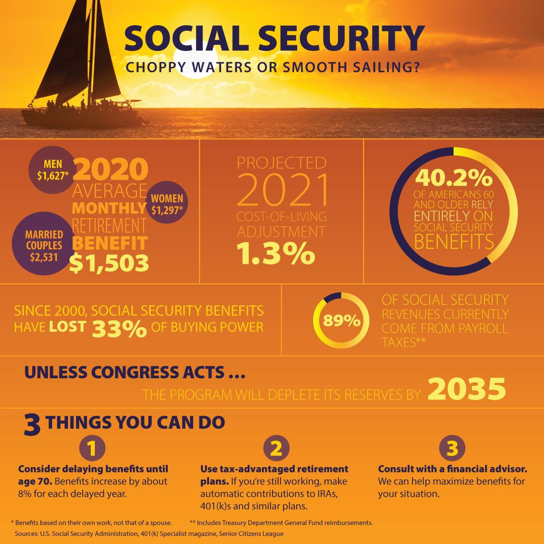 iff_social-security_1080x1080.jpg