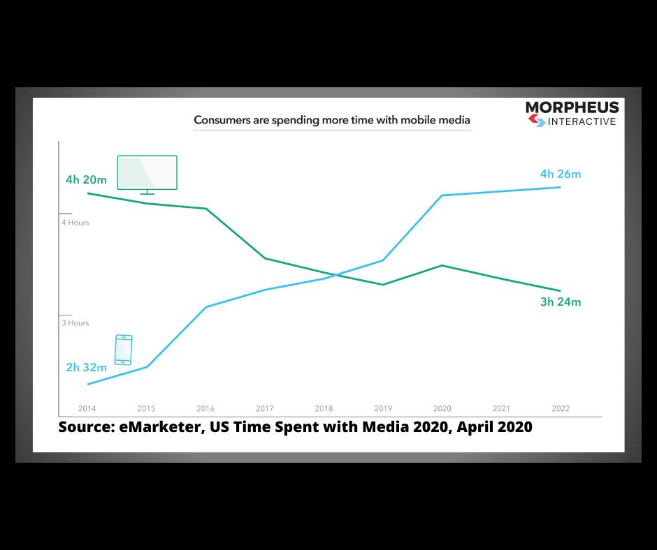 media_consumption_2020.png