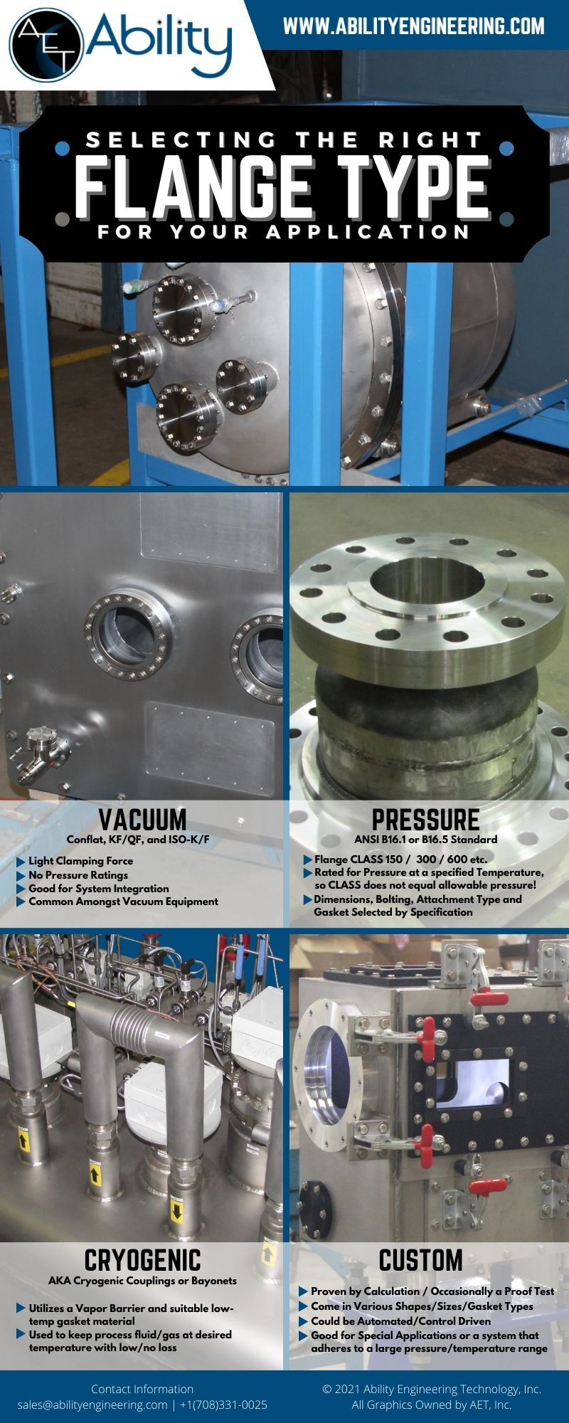 general_guide_to_flanges.jpg
