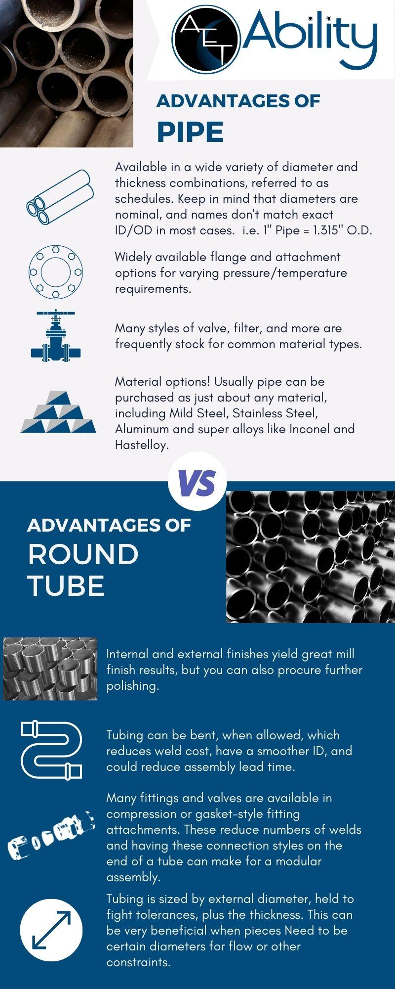 aet_tubing_vs_pipe_infographic.jpg