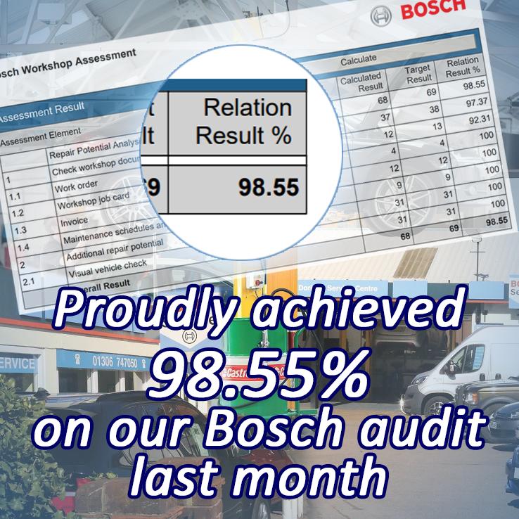 bosch_audit_result_2021.png
